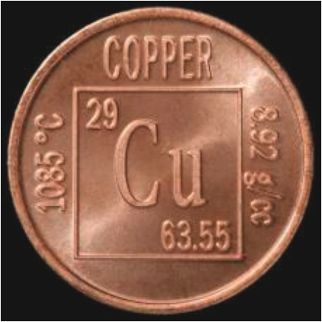 Copper Toxicity, Nutritional Balancing