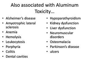 Aluminum Toxicity/Hair Mineral Analysis